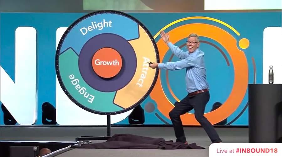 Brian Halligan reveals the Flywheel at INBOUND 2018