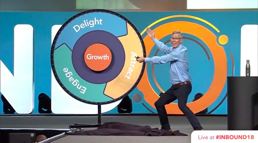 Brian Halligan reveals the Flywheel at INBOUND 2018